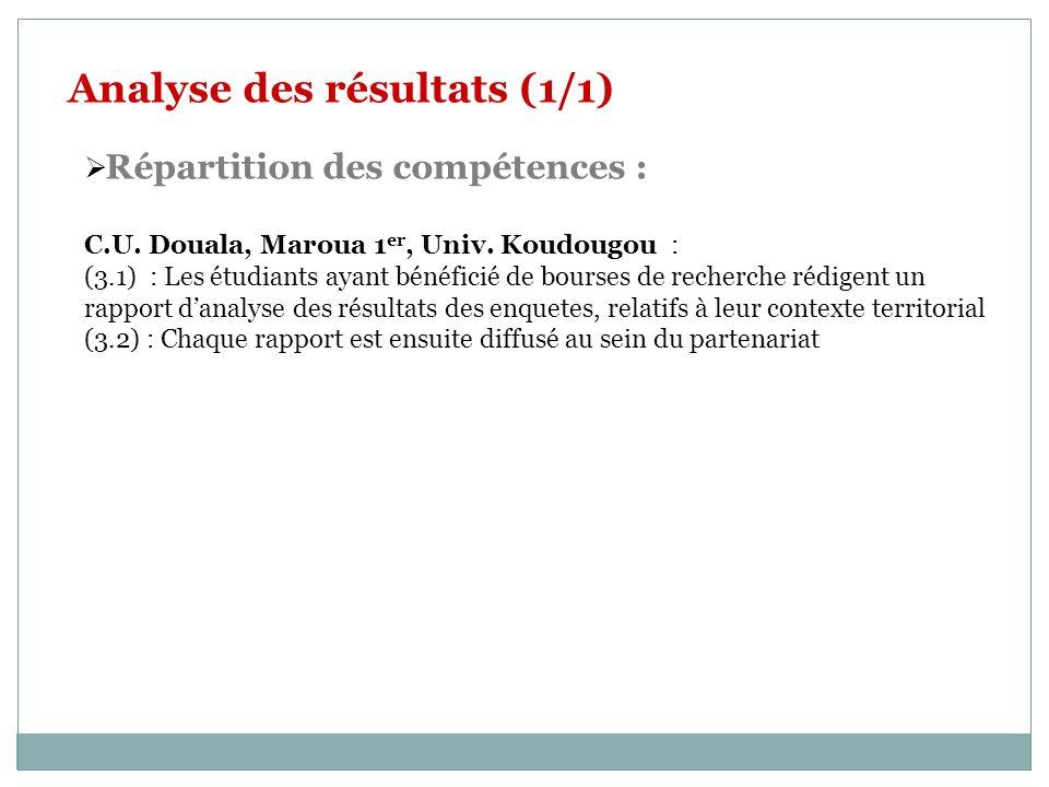 Analyse des résultats (1/1) Répartition des compétences : C.U. Douala, Maroua 1 er, Univ. Koudougou : (3.1) : Les étudiants ayant bénéficié de bourses