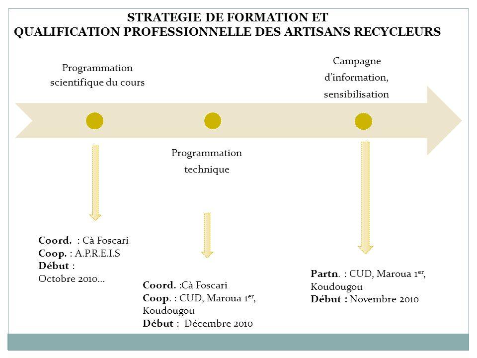 Programmation scientifique du cours Programmation technique Campagne dinformation, sensibilisation Coord. : Cà Foscari Coop. : A.P.R.E.I.S Début : Oct