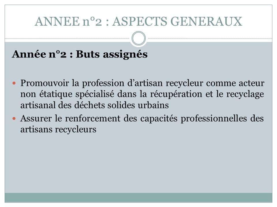 ANNEE n°2 : ASPECTS GENERAUX Année n°2 : Buts assignés Promouvoir la profession dartisan recycleur comme acteur non étatique spécialisé dans la récupé