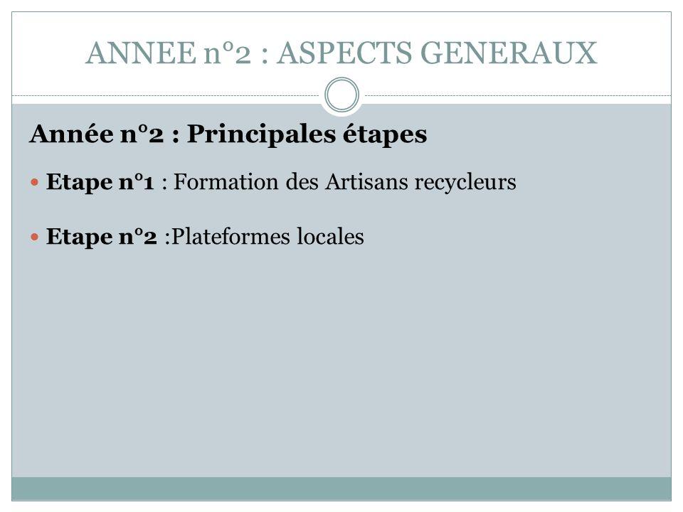 ANNEE n°2 : ASPECTS GENERAUX Année n°2 : Principales étapes Etape n°1 : Formation des Artisans recycleurs Etape n°2 :Plateformes locales