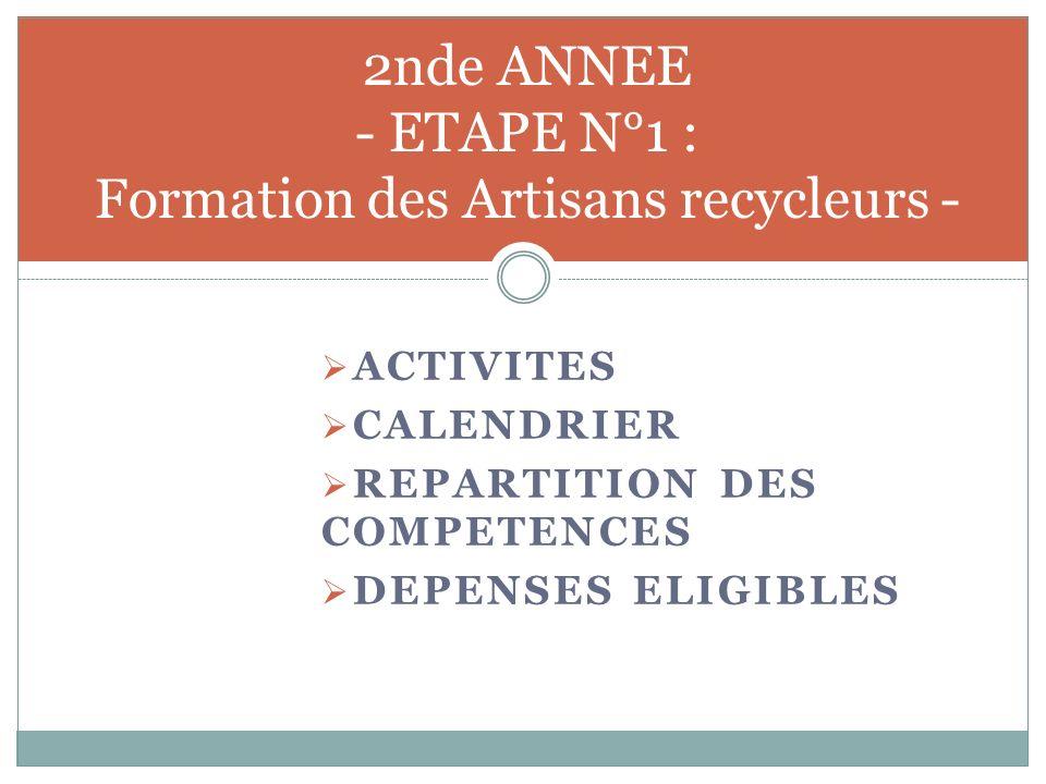 2nde ANNEE - ETAPE N°1 : Formation des Artisans recycleurs - ACTIVITES CALENDRIER REPARTITION DES COMPETENCES DEPENSES ELIGIBLES