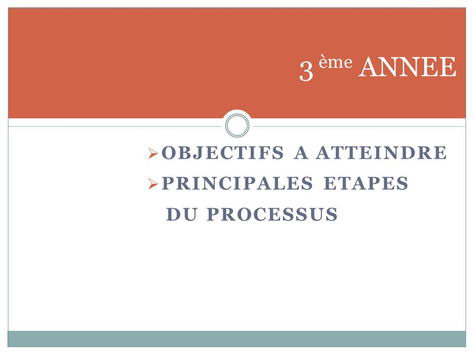 OBJECTIFS A ATTEINDRE PRINCIPALES ETAPES DU PROCESSUS 3 ème ANNEE
