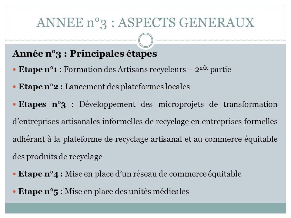 ANNEE n°3 : ASPECTS GENERAUX Année n°3 : Principales étapes Etape n°1 : Formation des Artisans recycleurs – 2 nde partie Etape n°2 : Lancement des pla