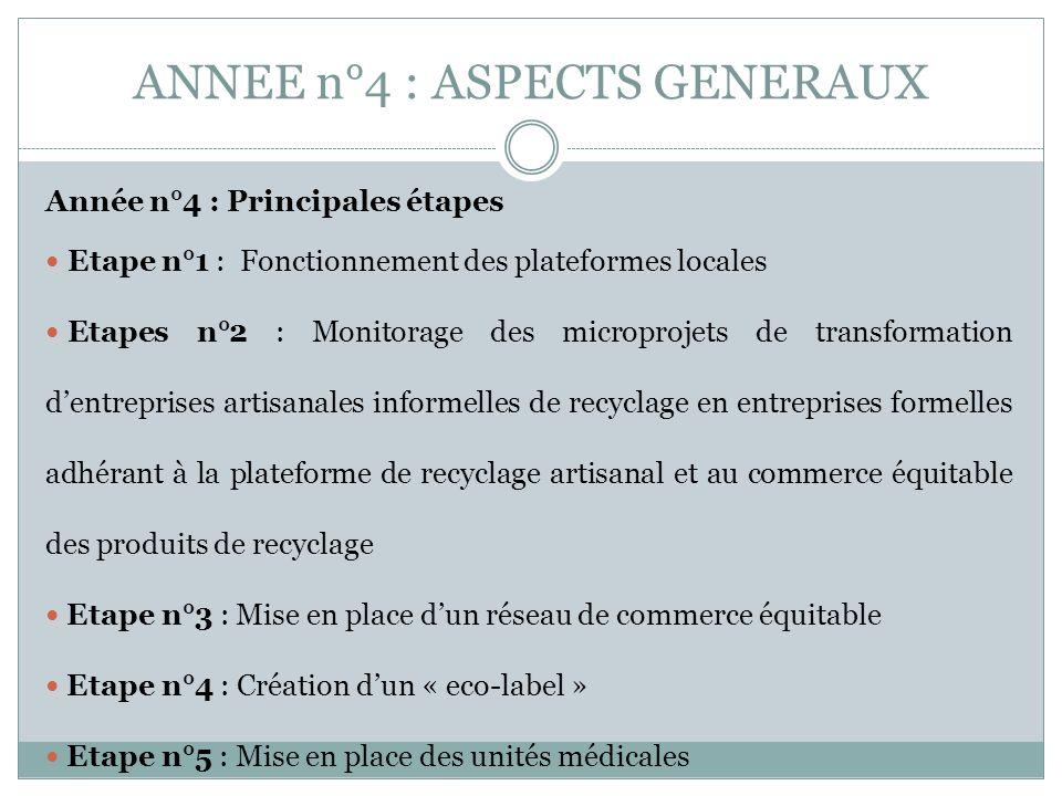 ANNEE n°4 : ASPECTS GENERAUX Année n°4 : Principales étapes Etape n°1 : Fonctionnement des plateformes locales Etapes n°2 : Monitorage des microprojet