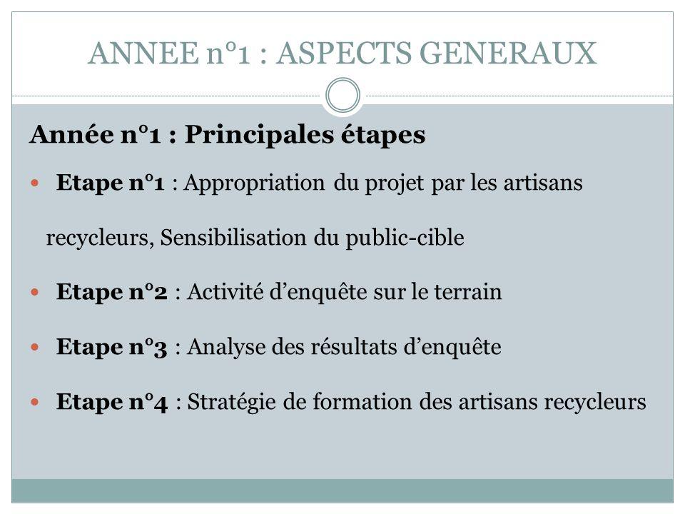 ANNEE n°1 : ASPECTS GENERAUX Année n°1 : Principales étapes Etape n°1 : Appropriation du projet par les artisans recycleurs, Sensibilisation du public-cible Etape n°2 : Activité denquête sur le terrain Etape n°3 : Analyse des résultats denquête Etape n°4 : Stratégie de formation des artisans recycleurs