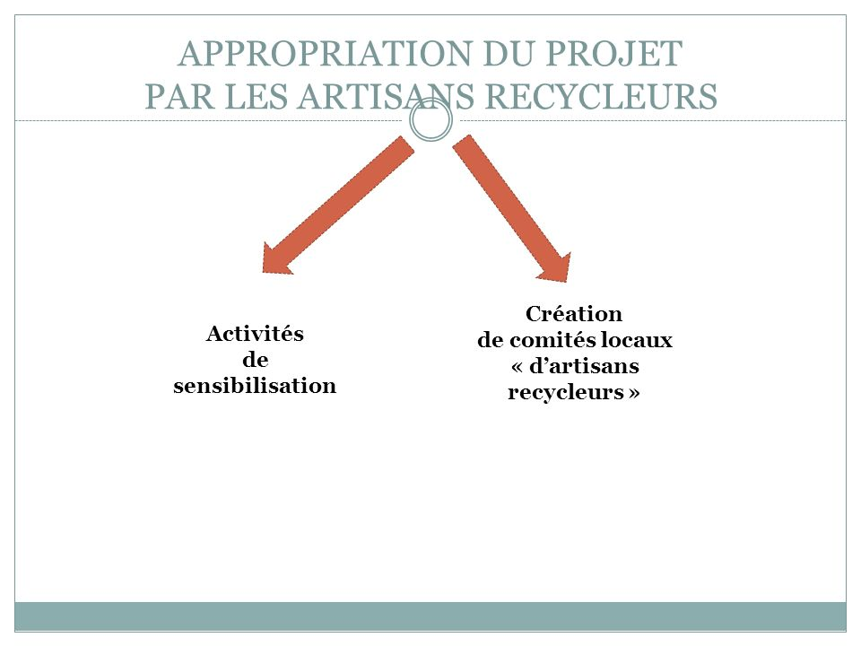 ANNEE n°4 : ASPECTS GENERAUX Année n°4 : Principales étapes Etape n°1 : Fonctionnement des plateformes locales Etapes n°2 : Monitorage des microprojets de transformation dentreprises artisanales informelles de recyclage en entreprises formelles adhérant à la plateforme de recyclage artisanal et au commerce équitable des produits de recyclage Etape n°3 : Mise en place dun réseau de commerce équitable Etape n°4 : Création dun « eco-label » Etape n°5 : Mise en place des unités médicales
