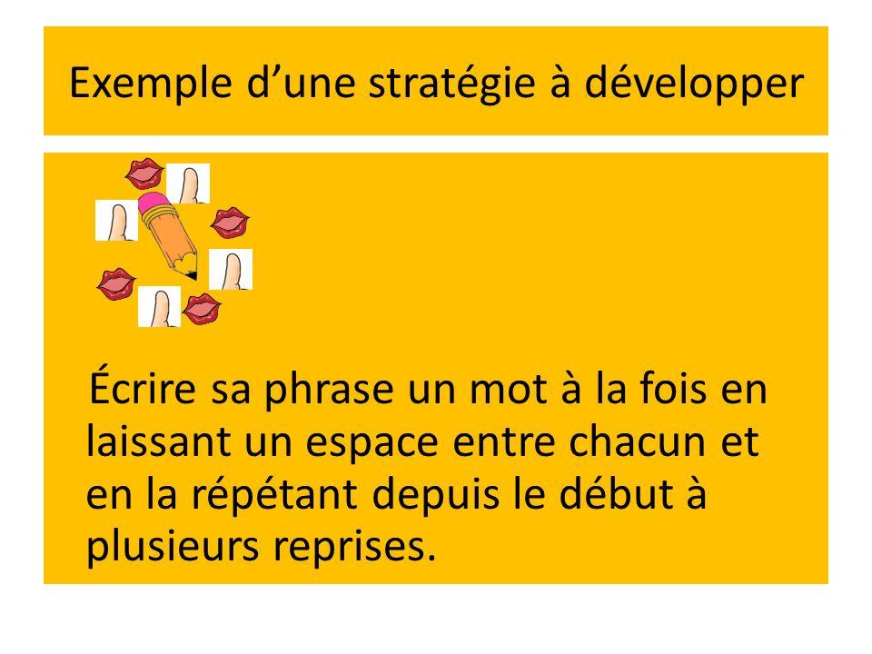Stratégies pour lécriture de phrases Fiches élève Affiche classe