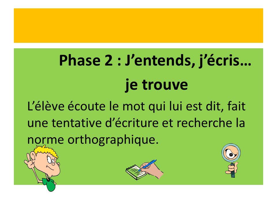 Les activités en orthographe approchée sont vécues en trois temps Phase 1 : Jentends, jécris… Lélève écoute le mot qui lui est dit et fait une tentati