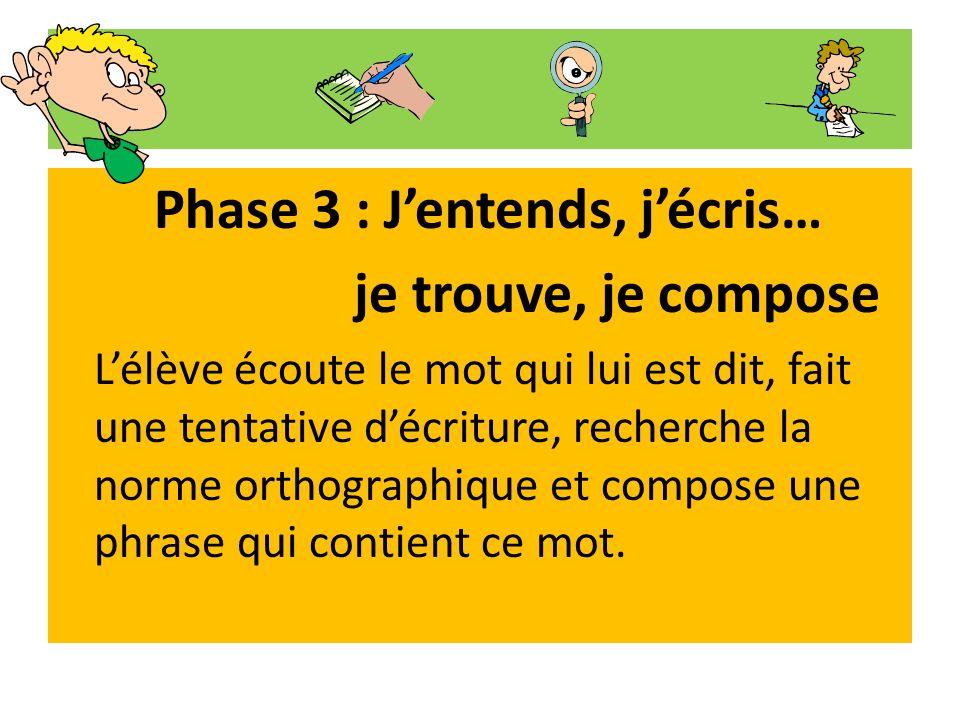 Phase 3 : Jentends, jécris… je trouve, je compose Lélève écoute le mot qui lui est dit, fait une tentative décriture, recherche la norme orthographique et compose une phrase qui contient ce mot.