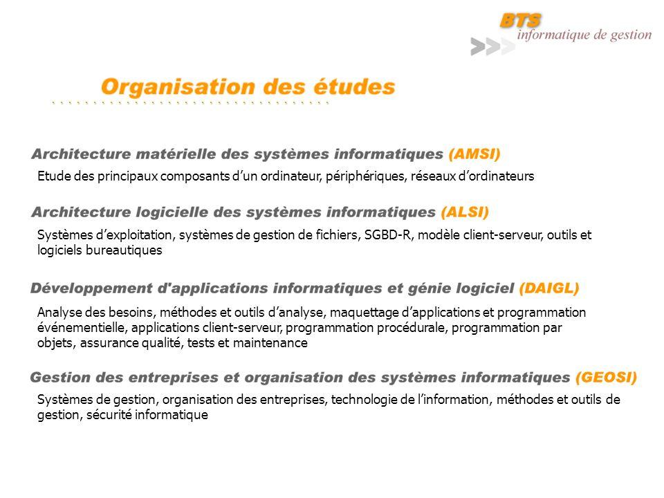 Etude des principaux composants dun ordinateur, périphériques, réseaux dordinateurs Systèmes dexploitation, systèmes de gestion de fichiers, SGBD-R, m