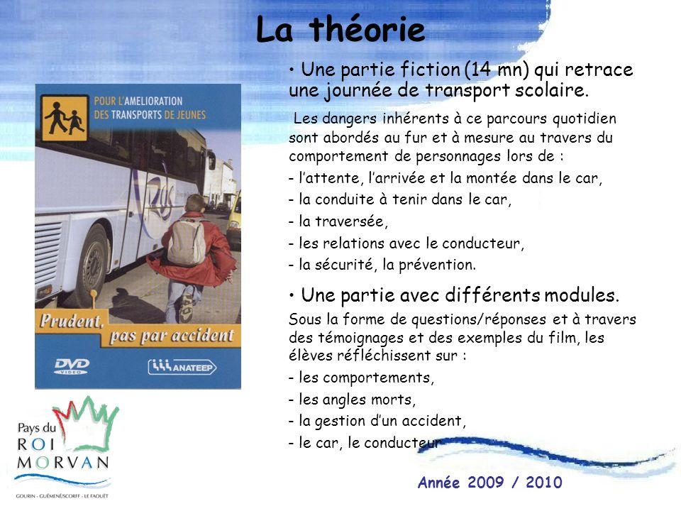 La théorie Une partie fiction (14 mn) qui retrace une journée de transport scolaire. Les dangers inhérents à ce parcours quotidien sont abordés au fur