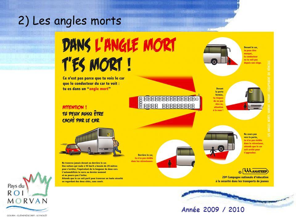 2) Les angles morts Année 2009 / 2010
