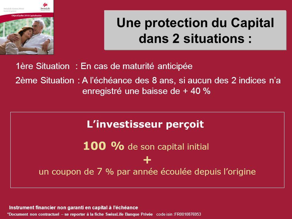 *Document non contractuel – se reporter à la fiche SwissLife Banque Privée code isin :FR0010876953 Instrument financier non garanti en capital à léché