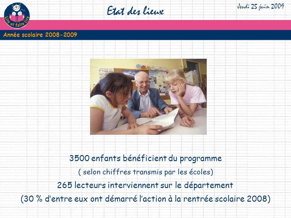 Année scolaire 2007-2008 3500 enfants bénéficient du programme 265 lecteurs interviennent sur le département (30 % dentre eux ont démarré laction à la rentrée scolaire 2008) Etat des lieux Jeudi 25 juin 2009 ( selon chiffres transmis par les écoles) Année scolaire 2008-2009