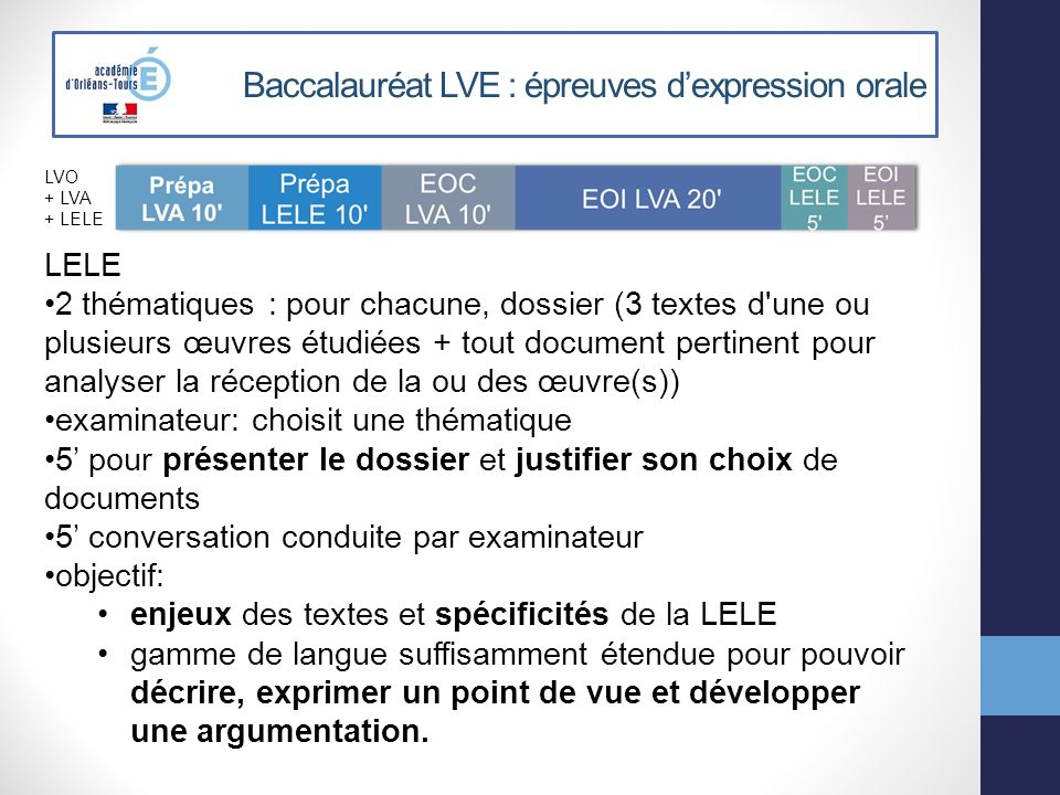 Baccalauréat LVE : épreuves dexpression orale LVO + LVA + LELE LELE 2 thématiques : pour chacune, dossier (3 textes d'une ou plusieurs œuvres étudiées