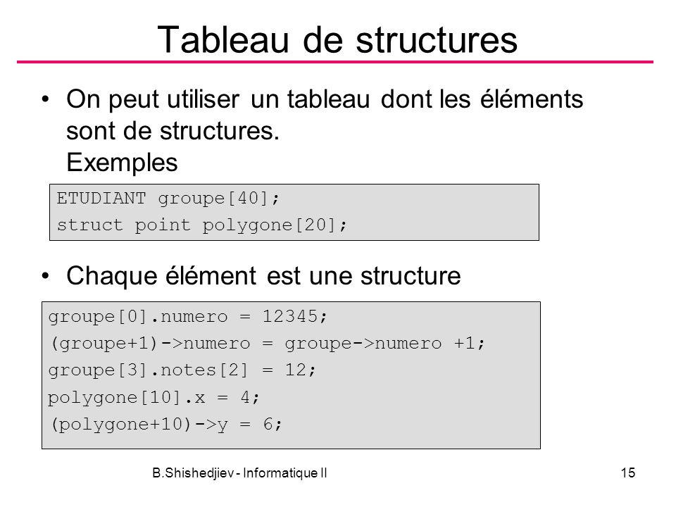 B.Shishedjiev - Informatique II15 Tableau de structures On peut utiliser un tableau dont les éléments sont de structures. Exemples Chaque élément est