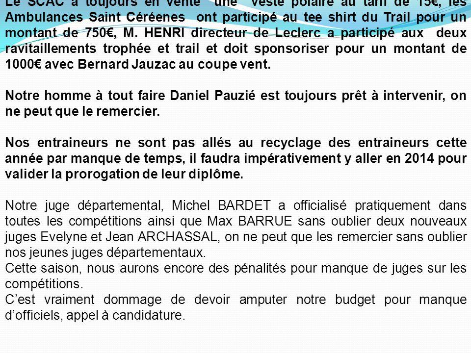Le SCAC a toujours en vente une veste polaire au tarif de 15, les Ambulances Saint Céréenes ont participé au tee shirt du Trail pour un montant de 750, M.