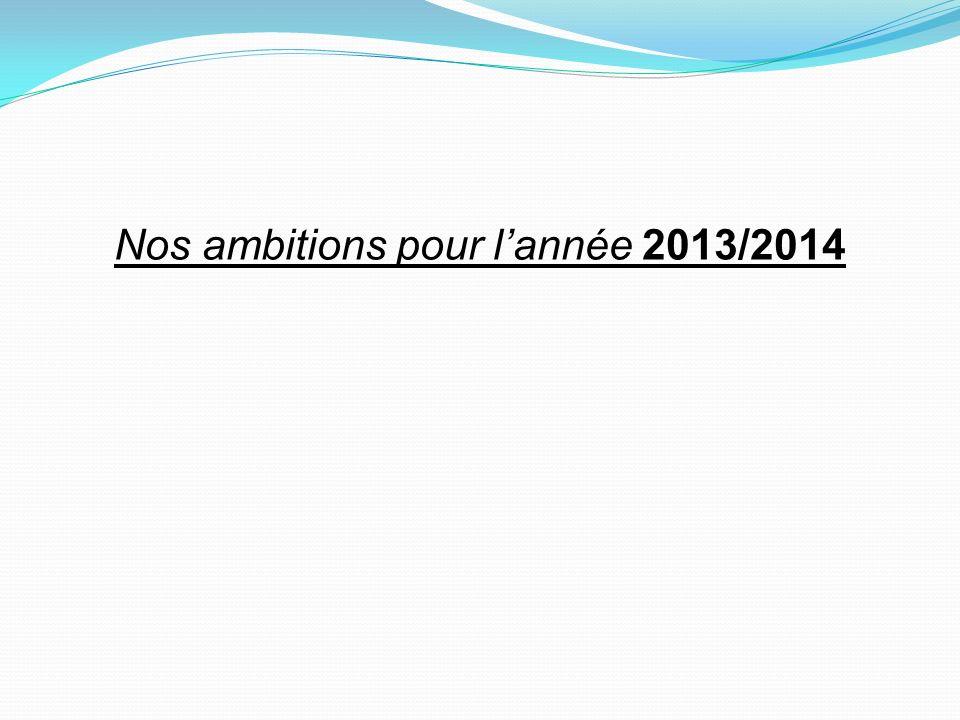 Nos ambitions pour lannée 2013/2014