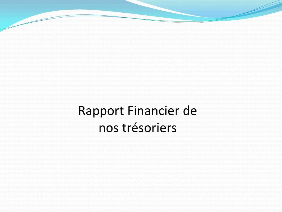 Rapport Financier de nos trésoriers