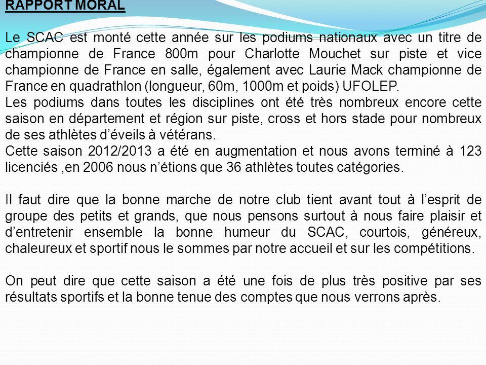 RAPPORT MORAL Le SCAC est monté cette année sur les podiums nationaux avec un titre de championne de France 800m pour Charlotte Mouchet sur piste et vice championne de France en salle, également avec Laurie Mack championne de France en quadrathlon (longueur, 60m, 1000m et poids) UFOLEP.