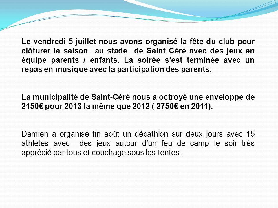 Le vendredi 5 juillet nous avons organisé la fête du club pour clôturer la saison au stade de Saint Céré avec des jeux en équipe parents / enfants.