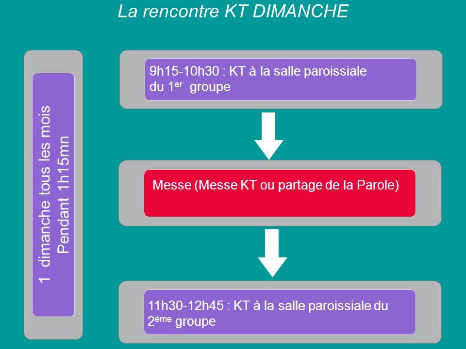 La rencontre KT DIMANCHE 9h15-10h30 : KT à la salle paroissiale du 1 er groupe 11h30-12h45 : KT à la salle paroissiale du 2 ème groupe Messe (Messe KT