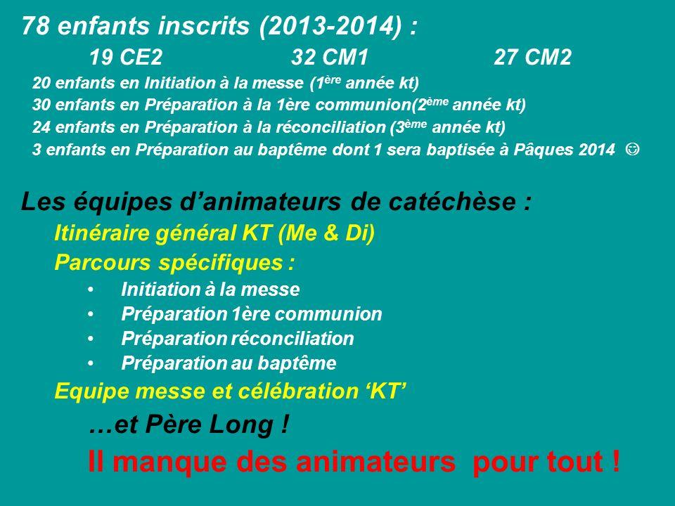 78 enfants inscrits (2013-2014) : 19 CE232 CM127 CM2 20 enfants en Initiation à la messe (1 ère année kt) 30 enfants en Préparation à la 1ère communio