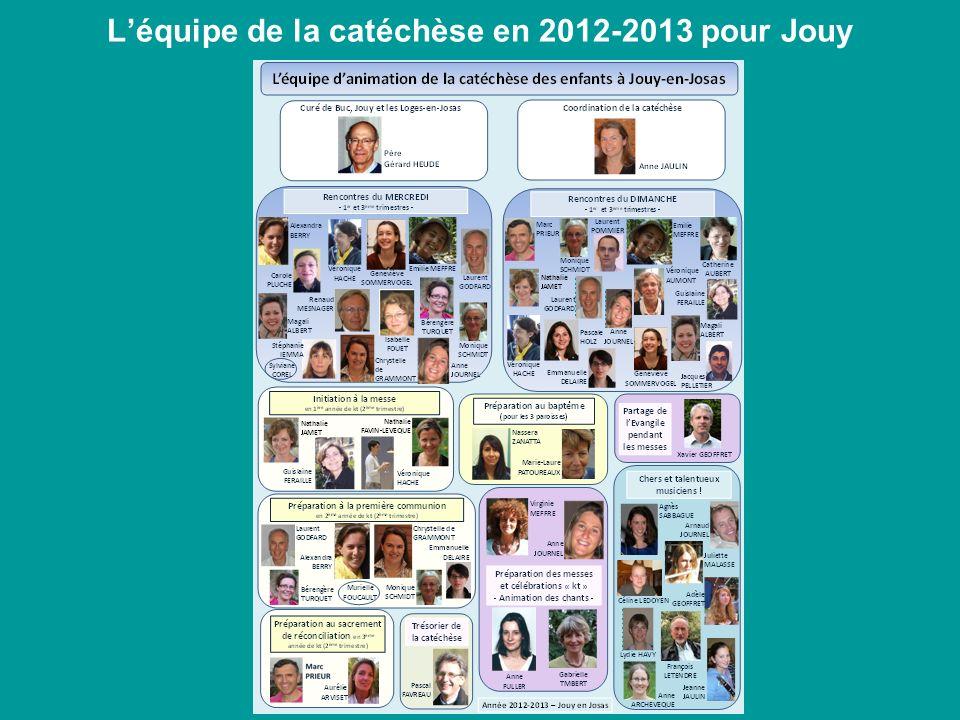 Léquipe de la catéchèse en 2012-2013 pour Jouy