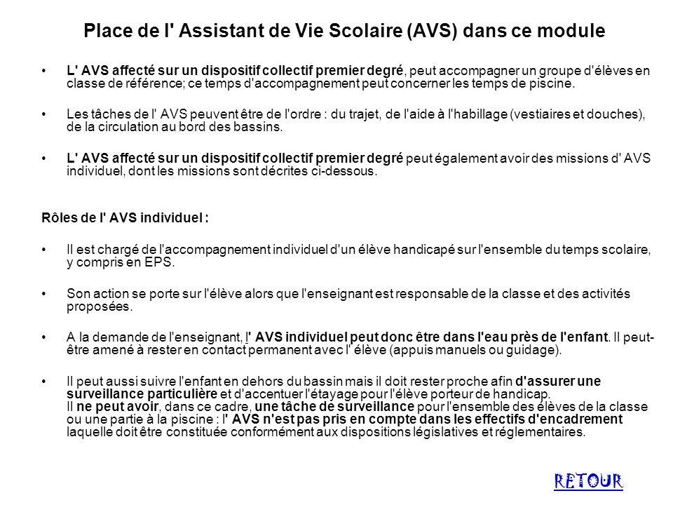 Place de l' Assistant de Vie Scolaire (AVS) dans ce module L' AVS affecté sur un dispositif collectif premier degré, peut accompagner un groupe d'élèv
