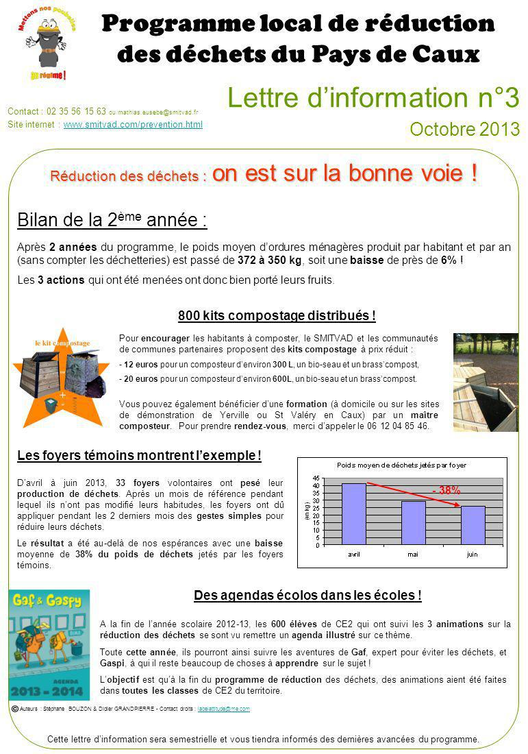 Lettre dinformation n°3 Octobre 2013 Programme local de réduction des déchets du Pays de Caux Contact : 02 35 56 15 63 ou mathias.eusebe@smitvad.fr Site internet : www.smitvad.com/prevention.htmlwww.smitvad.com/prevention.html Réduction des déchets : on est sur la bonne voie .