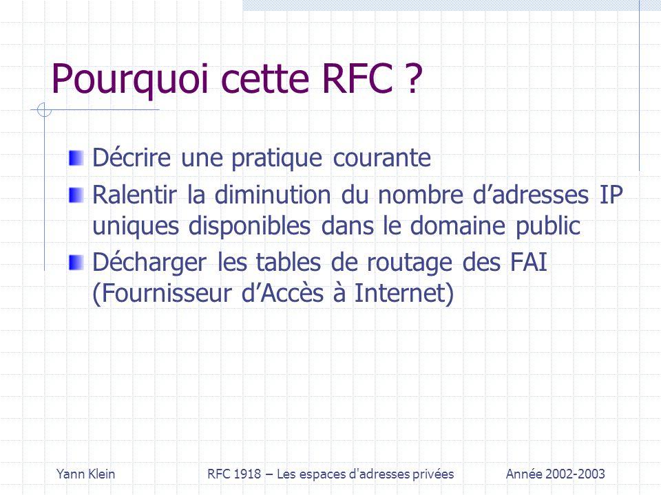 Yann KleinRFC 1918 – Les espaces d adresses privéesAnnée 2002-2003 Pourquoi cette RFC .