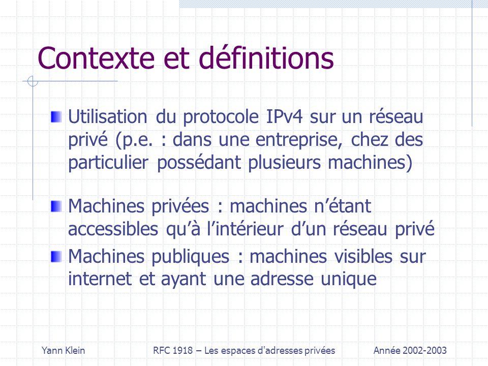 Yann KleinRFC 1918 – Les espaces d adresses privéesAnnée 2002-2003 Contexte et définitions Utilisation du protocole IPv4 sur un réseau privé (p.e.
