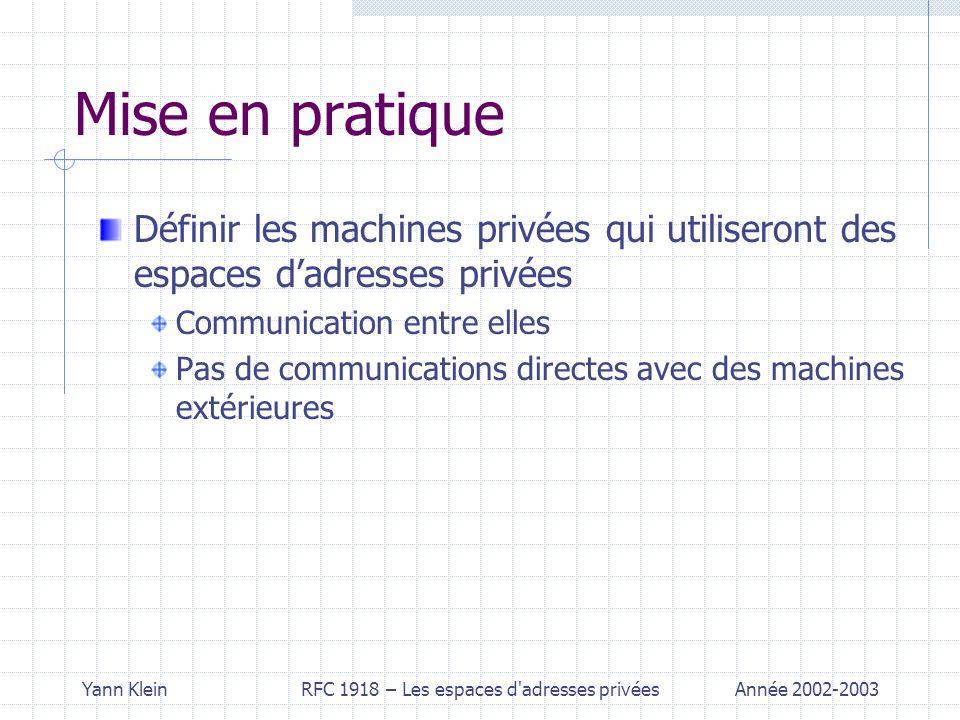 Yann KleinRFC 1918 – Les espaces d adresses privéesAnnée 2002-2003 Mise en pratique Définir les machines privées qui utiliseront des espaces dadresses privées Communication entre elles Pas de communications directes avec des machines extérieures