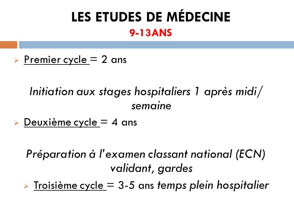 LES ETUDES DE MÉDECINE 9-13ANS Premier cycle = 2 ans Initiation aux stages hospitaliers 1 après midi/ semaine Deuxième cycle = 4 ans Préparation à lex