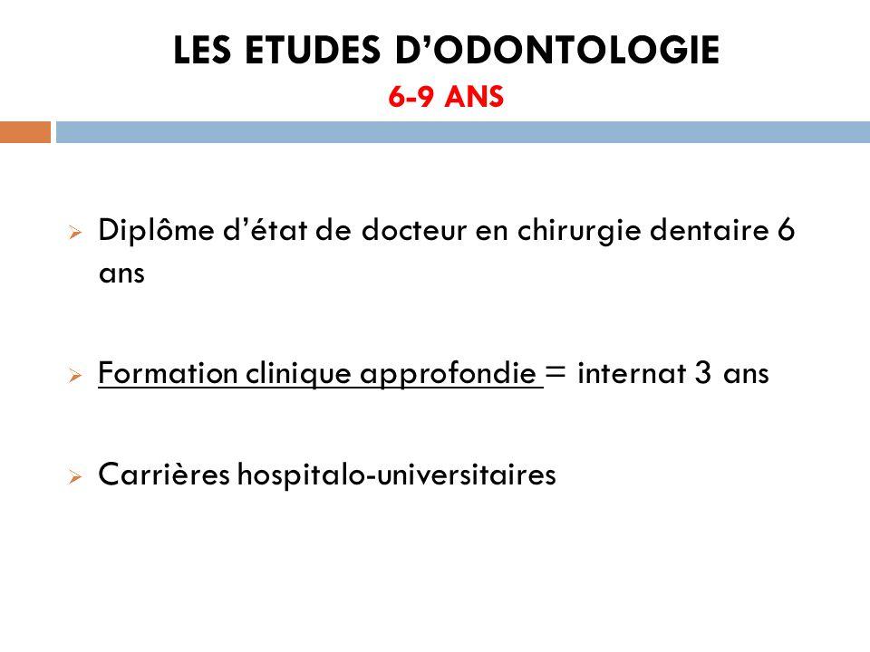 LES ETUDES DODONTOLOGIE 6-9 ANS Diplôme détat de docteur en chirurgie dentaire 6 ans Formation clinique approfondie = internat 3 ans Carrières hospita