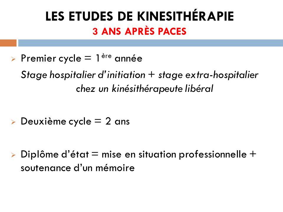 LES ETUDES DE KINESITHÉRAPIE 3 ANS APRÈS PACES Premier cycle = 1 ère année Stage hospitalier dinitiation + stage extra-hospitalier chez un kinésithéra