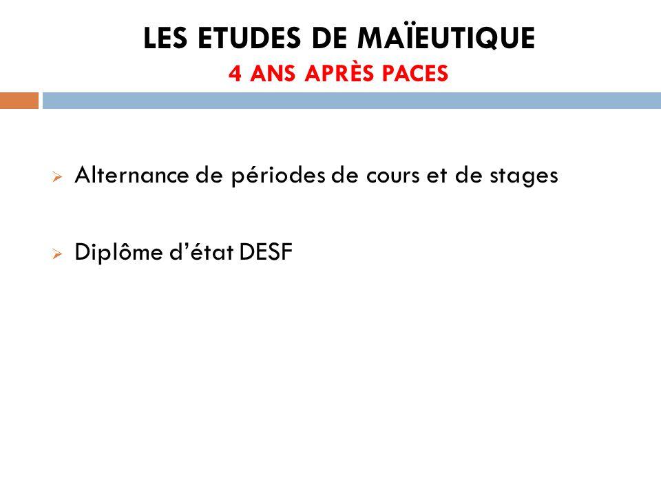 LES ETUDES DE MAÏEUTIQUE 4 ANS APRÈS PACES Alternance de périodes de cours et de stages Diplôme détat DESF