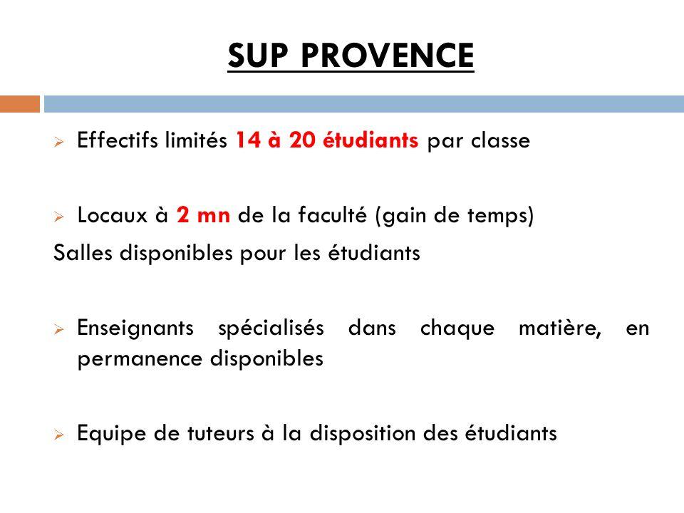 SUP PROVENCE Effectifs limités 14 à 20 étudiants par classe Locaux à 2 mn de la faculté (gain de temps) Salles disponibles pour les étudiants Enseigna