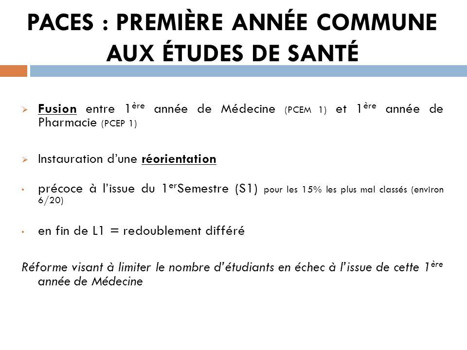PACES : PREMIÈRE ANNÉE COMMUNE AUX ÉTUDES DE SANTÉ Fusion entre 1 ère année de Médecine (PCEM 1) et 1 ère année de Pharmacie (PCEP 1) Instauration dun
