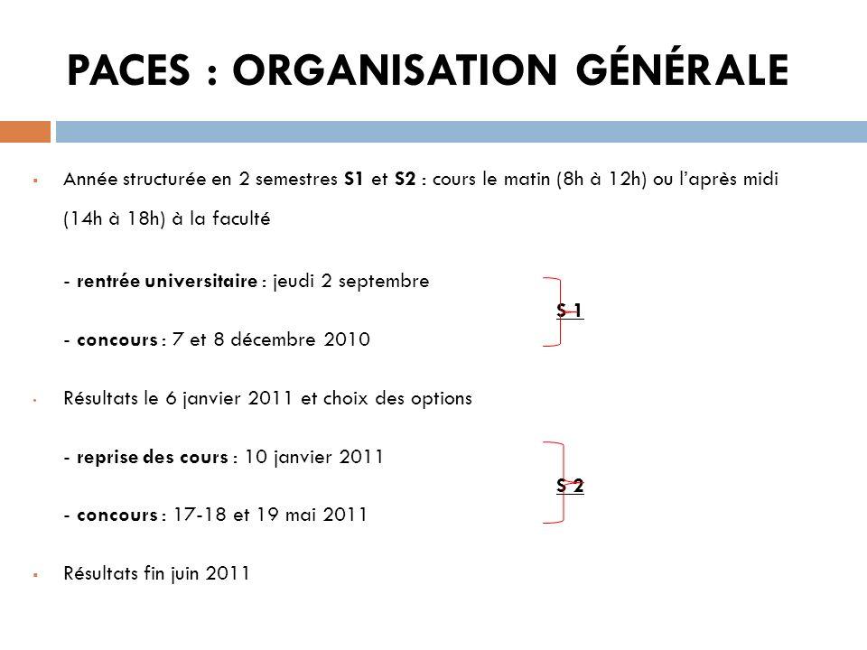 PACES : ORGANISATION GÉNÉRALE Année structurée en 2 semestres S1 et S2 : cours le matin (8h à 12h) ou laprès midi (14h à 18h) à la faculté - rentrée u