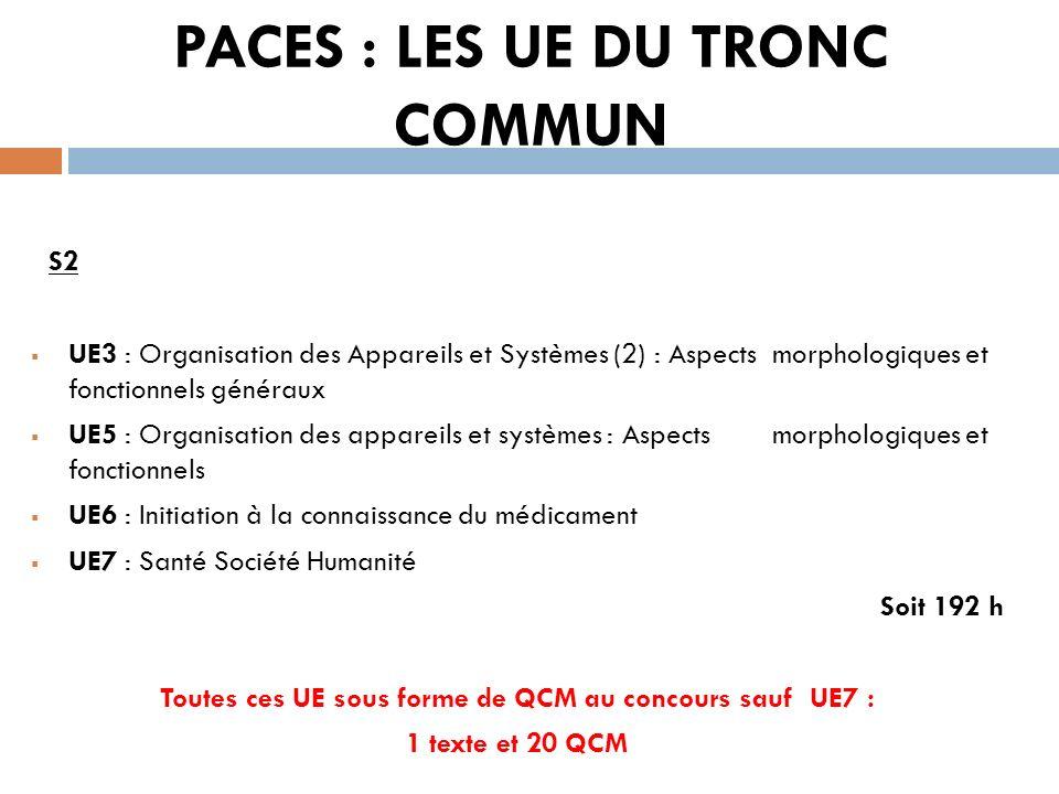 PACES : LES UE DU TRONC COMMUN S2 UE3 : Organisation des Appareils et Systèmes (2) : Aspects morphologiques et fonctionnels généraux UE5 : Organisatio