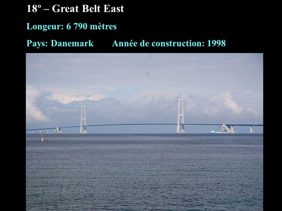 18º – Great Belt East Longeur: 6 790 mètres Pays: Danemark Année de construction: 1998