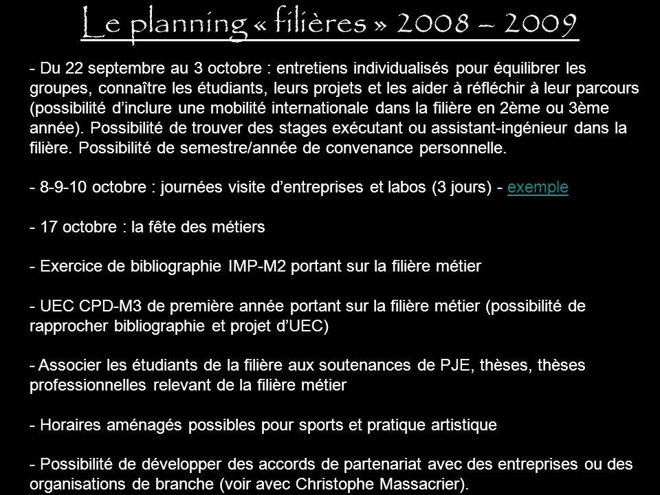 Le planning « filières » 2008 – 2009 - Du 22 septembre au 3 octobre : entretiens individualisés pour équilibrer les groupes, connaître les étudiants,