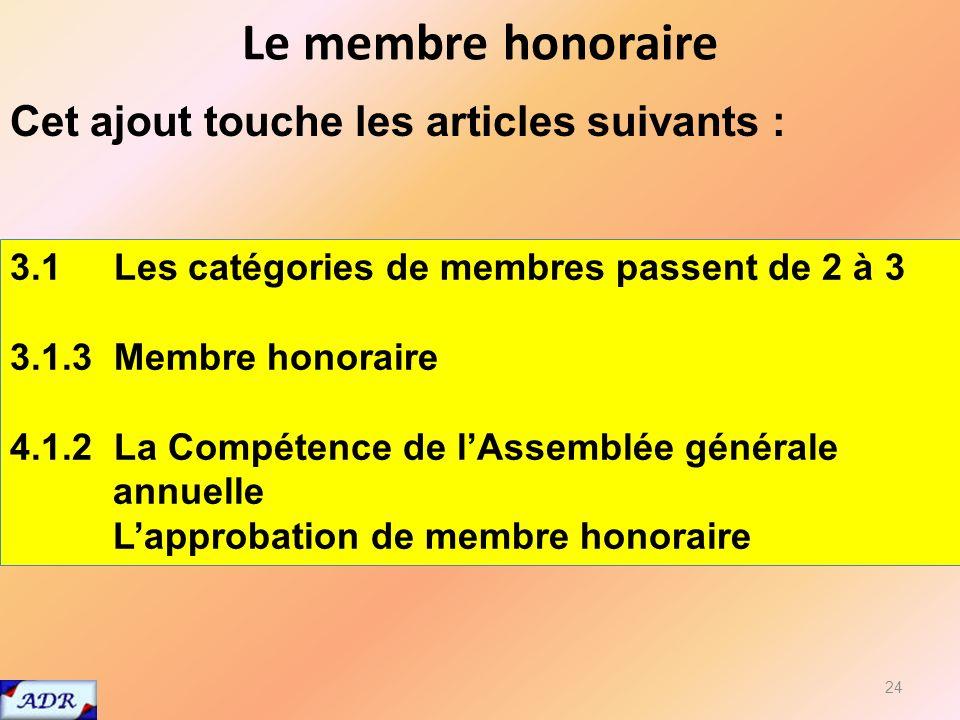 Le membre honoraire 24 Cet ajout touche les articles suivants : 3.1 Les catégories de membres passent de 2 à 3 3.1.3 Membre honoraire 4.1.2 La Compétence de lAssemblée générale annuelle Lapprobation de membre honoraire