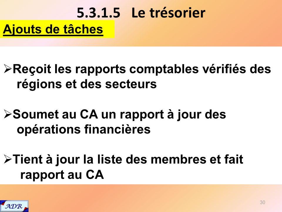 Reçoit les rapports comptables vérifiés des régions et des secteurs Soumet au CA un rapport à jour des opérations financières Tient à jour la liste des membres et fait rapport au CA 5.3.1.5 Le trésorier 30 Ajouts de tâches