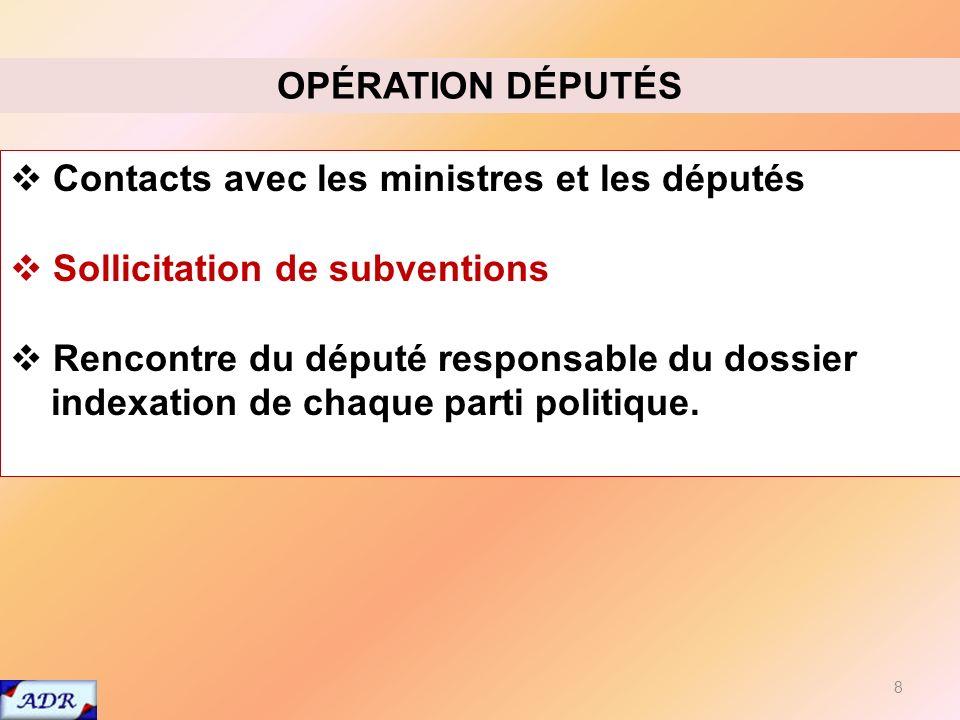8 OPÉRATION DÉPUTÉS Contacts avec les ministres et les députés Sollicitation de subventions Rencontre du député responsable du dossier indexation de chaque parti politique.