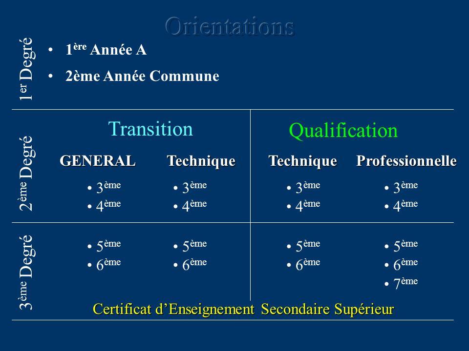 Action Environnement Club ORCHIS et Fondation Nicolas Hulot
