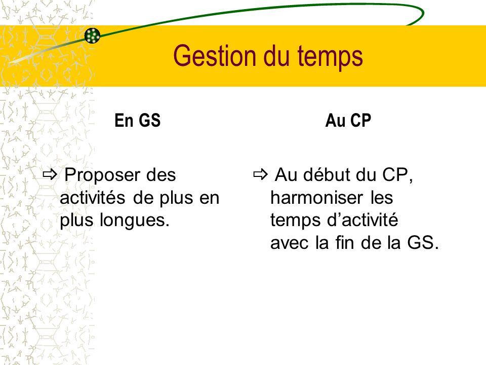 Gestion du temps En GS Proposer des activités de plus en plus longues. Au CP Au début du CP, harmoniser les temps dactivité avec la fin de la GS.