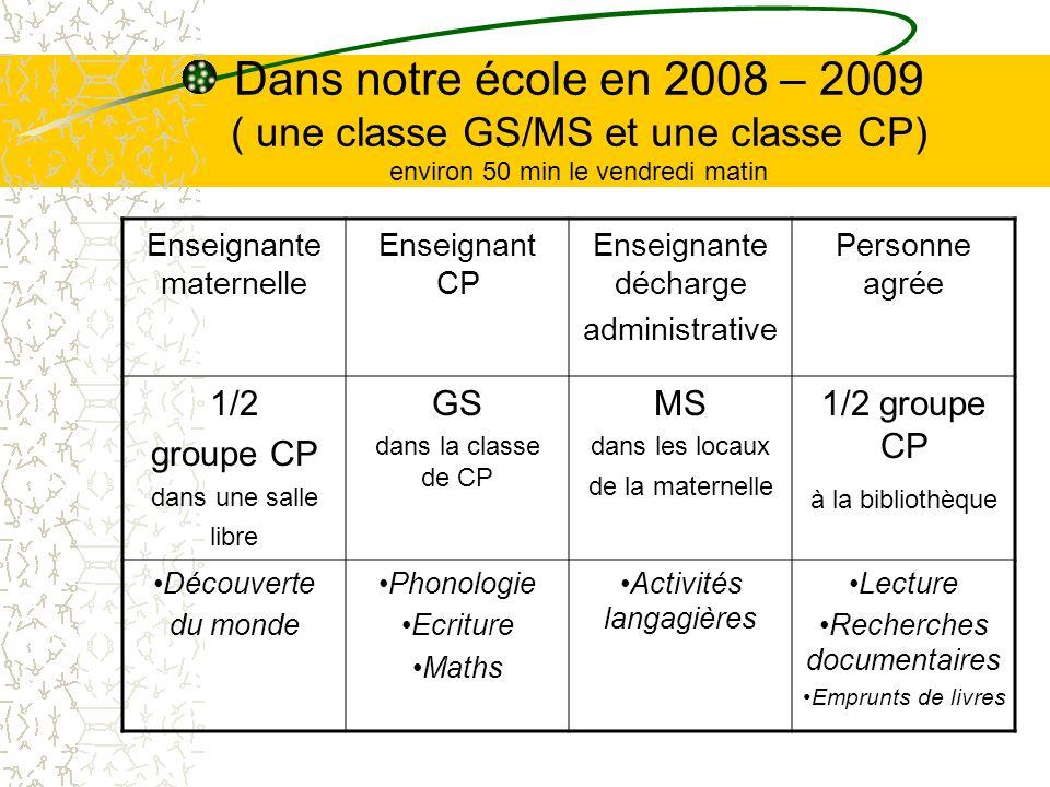 Dans notre école en 2008 – 2009 ( une classe GS/MS et une classe CP) environ 50 min le vendredi matin Enseignante maternelle Enseignant CP Enseignante