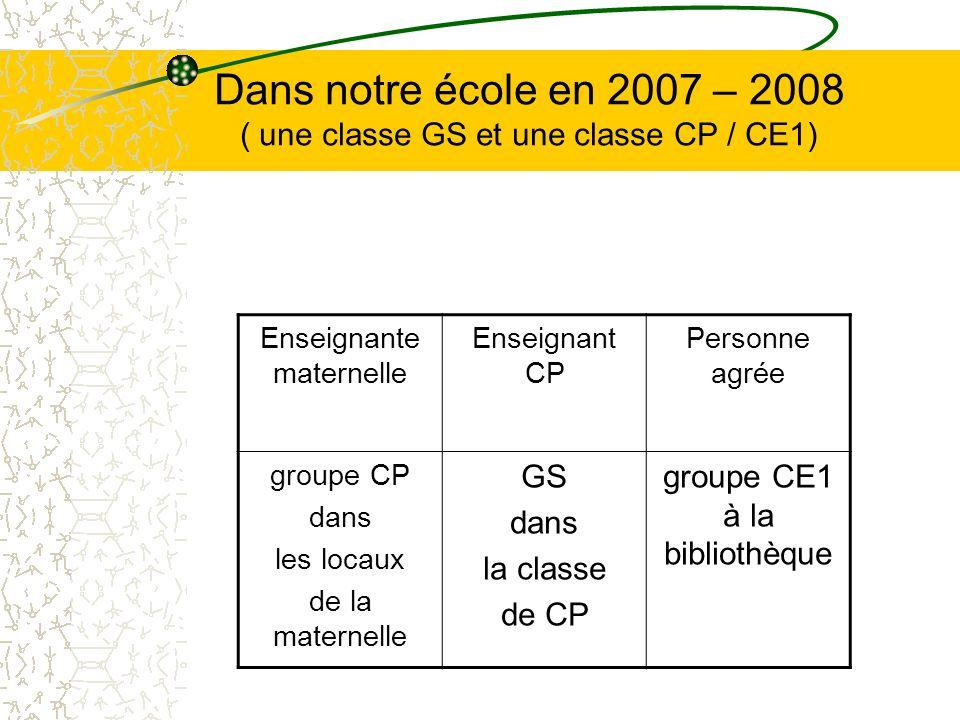 Dans notre école en 2007 – 2008 ( une classe GS et une classe CP / CE1) Enseignante maternelle Enseignant CP Personne agrée groupe CP dans les locaux